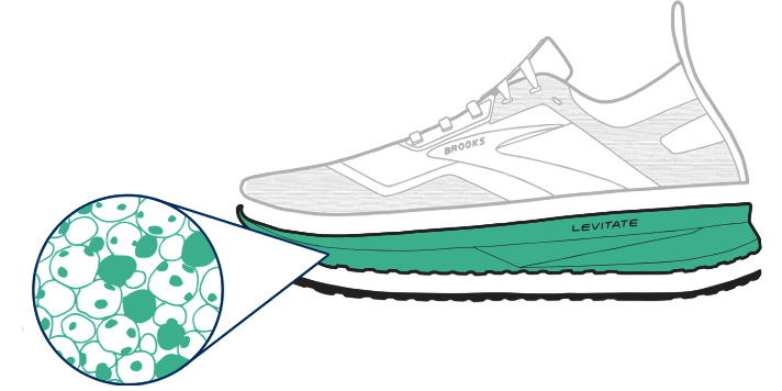 Illustrated Brooks shoes featuring a close-up selection of the cellular structure of DNA AMP