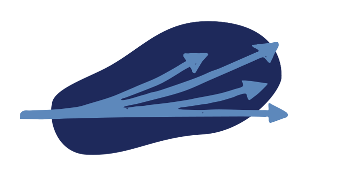 Illustrated arrows all pointing forward, branching out from the same line