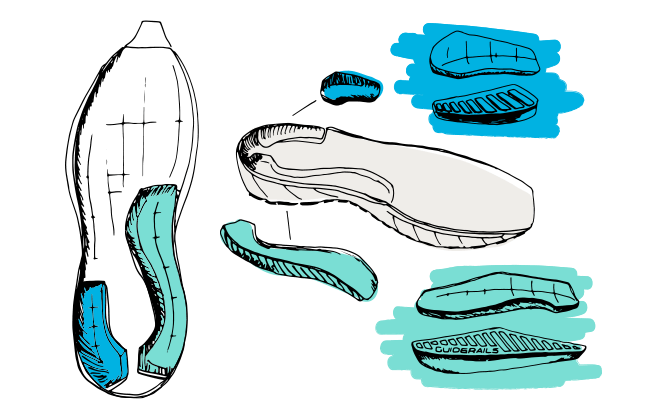 Illustration of a cross section of a Brooks shoe with GuideRails technology demonstrating placement of foam on each side of the heel.