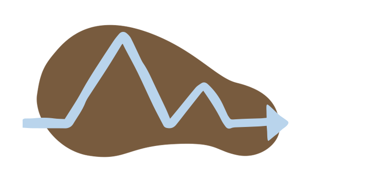 Illustrated arrow following a path in the shape of mountainous terrain