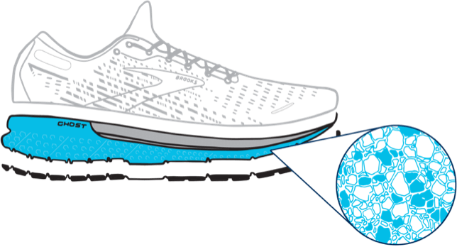 Illustrated Brooks shoes featuring a close-up selection of the cellular structure of DNA LOFT