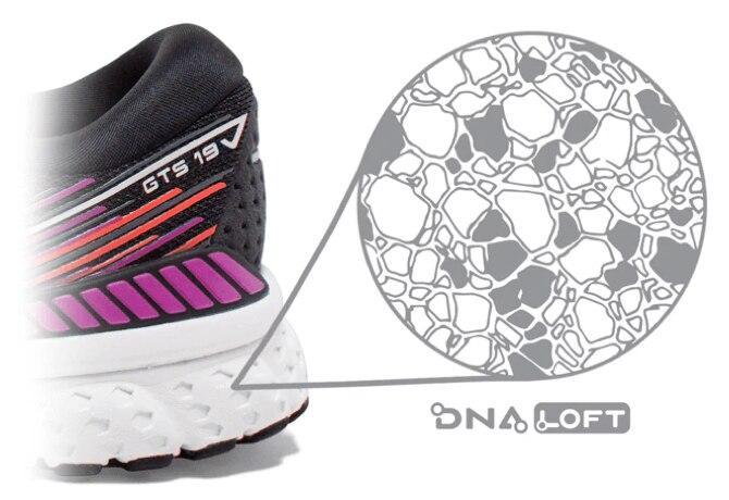DNA LOFT