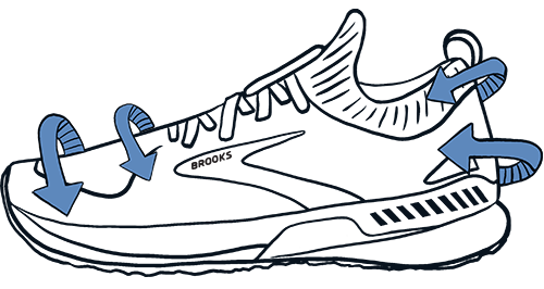 Illustration of Brooks shoe with arrows