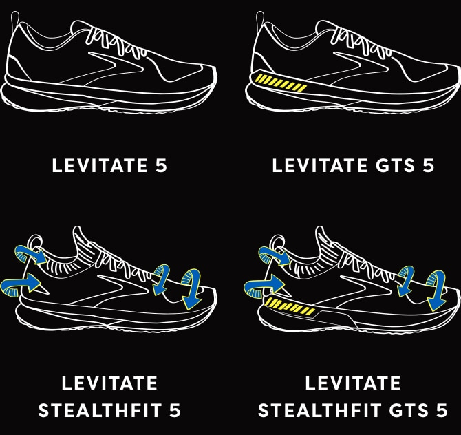 Illustrations d'une chaussure Levitate5
