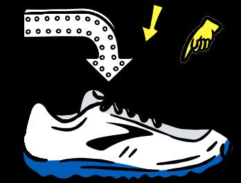 Schuh-Finder