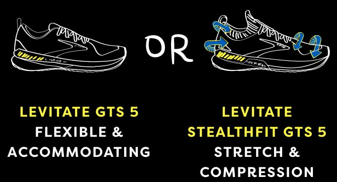 Levitate 5 GTS illustration versus stealth fit