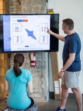 Analyzing feet on a screen